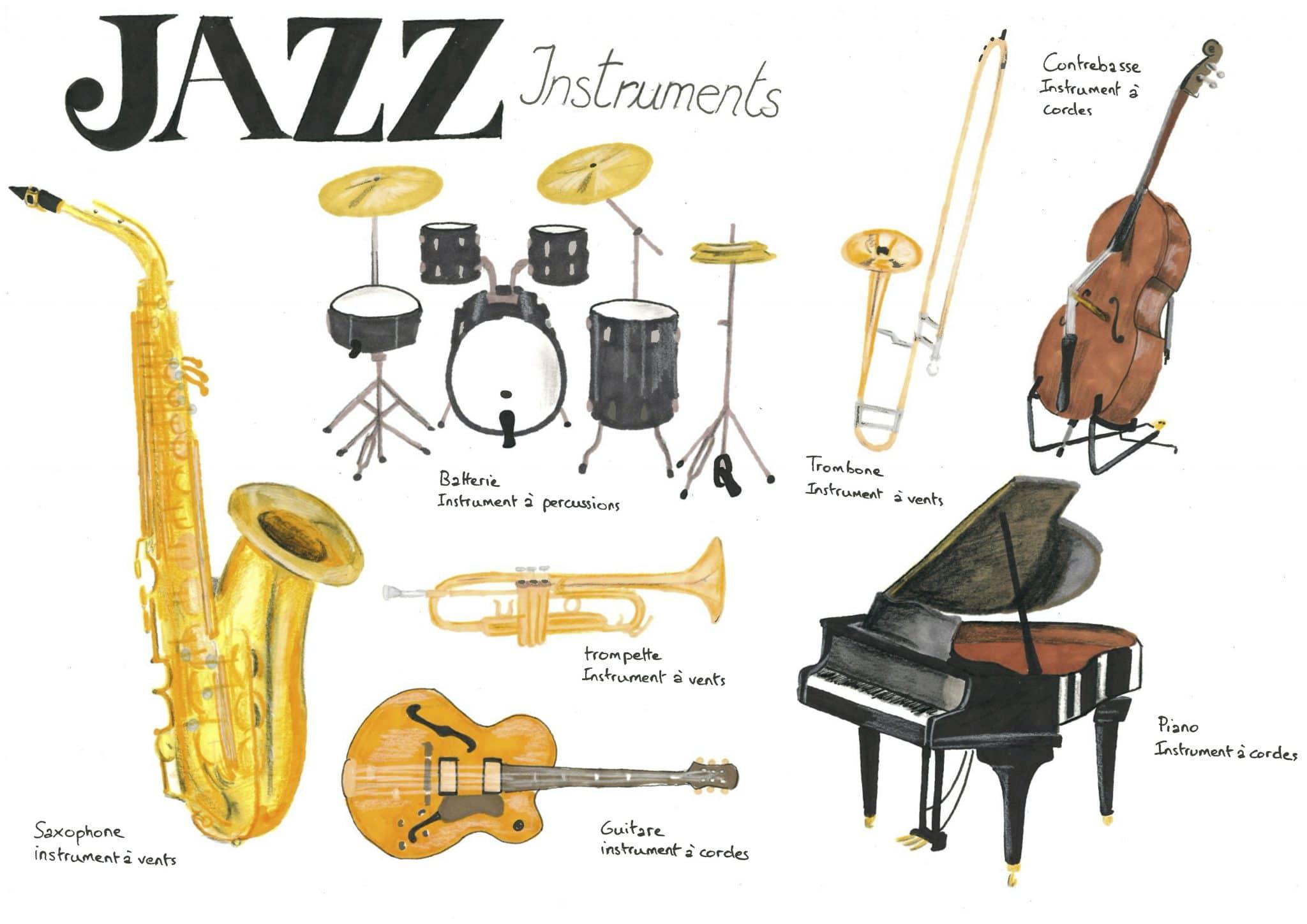 instrument jazz